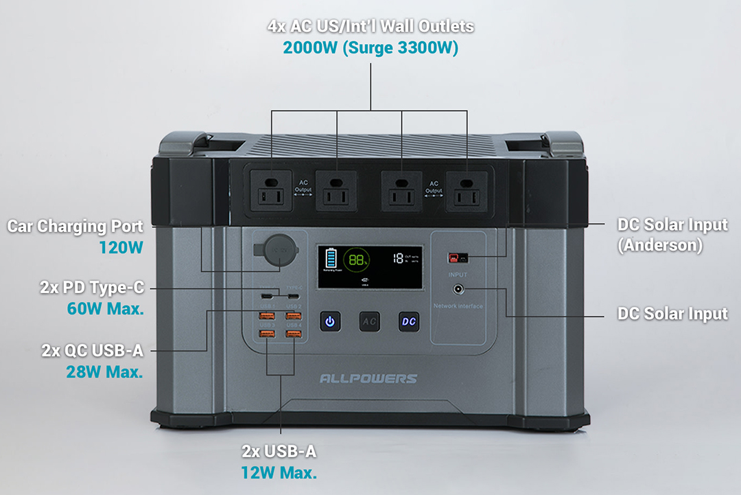 ALLPOWERS Monster X Input and Output Ports
